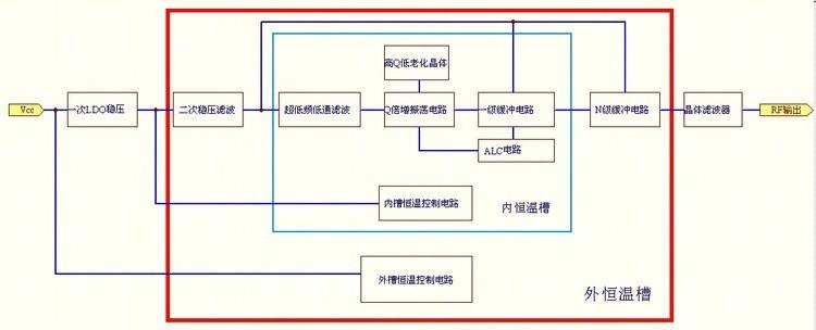 stm32f407接恒温晶振电路图